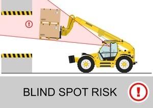 Blind Spot Risk